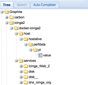 icinga2_graphite_web_tree