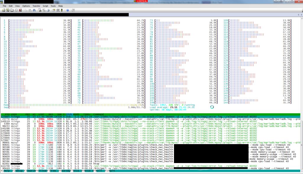 icinga2_2.4.10_htop_144_cpu_cores