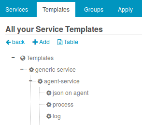 php template inheritance - icinga director v1 4 0 has been released news feeds
