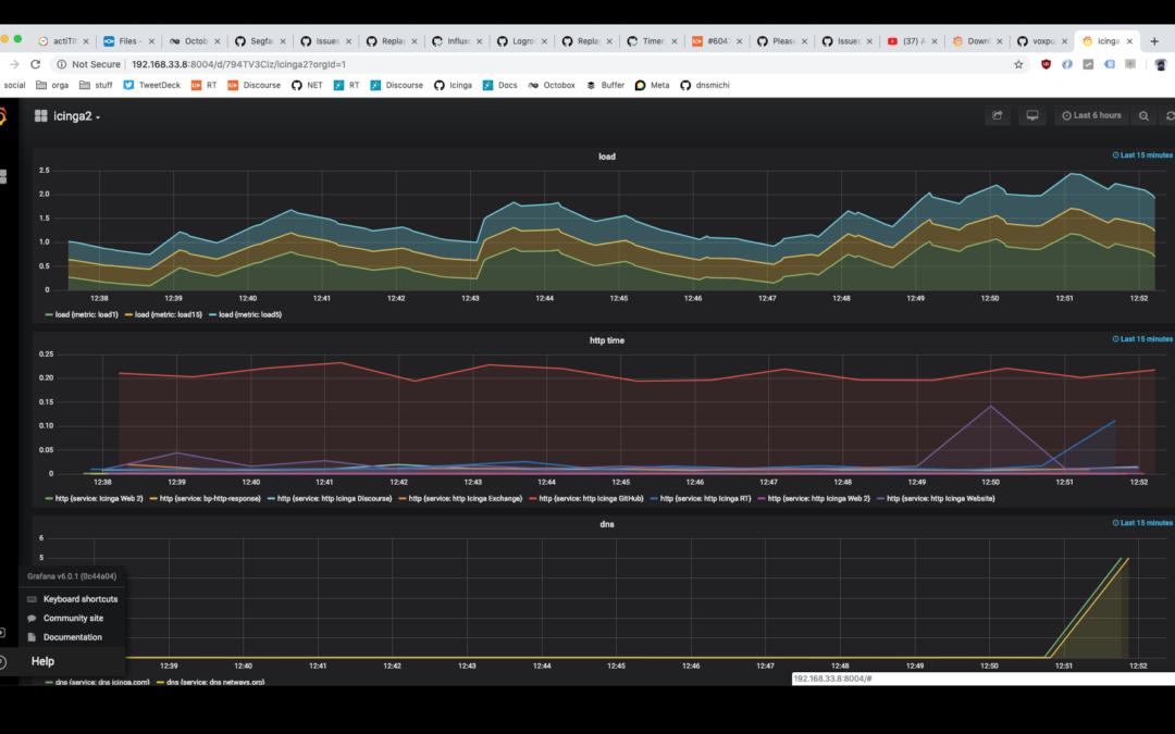 Icinga 2.10.4 bugfix release