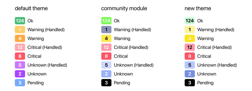 Badges with the different themes